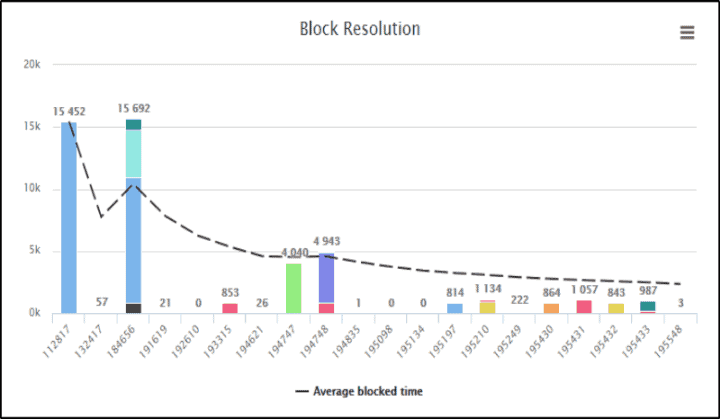 BlockResolution.png