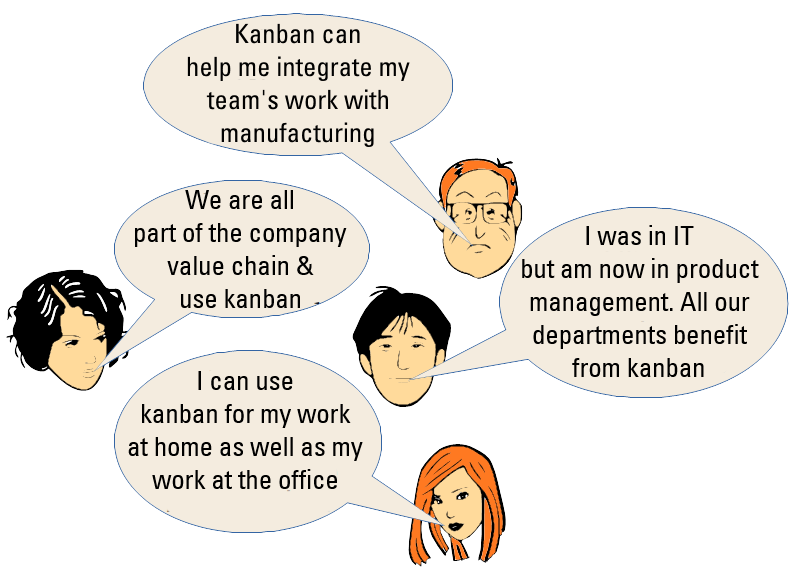 Why we can all use kanban
