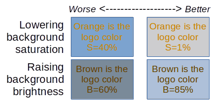 background colors