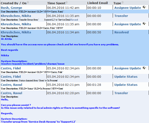 Fig. 2: Here is a typical example of the sort of information a ticketing tool logs. There is no visibility of tickets that are examined, but not worked on, no data recorded to help measure resource liquidity.