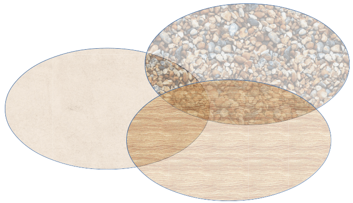 venn diagram - textured surfaces
