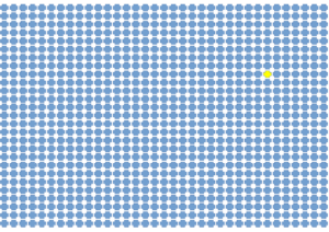 visualization as high bandwidth
